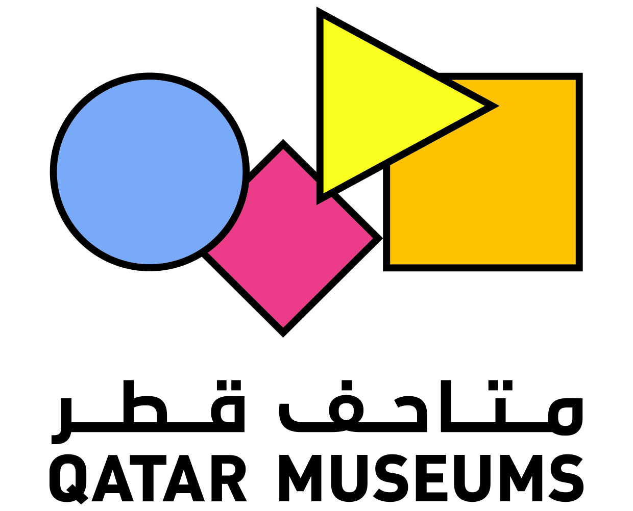 Qatar Museums Authority